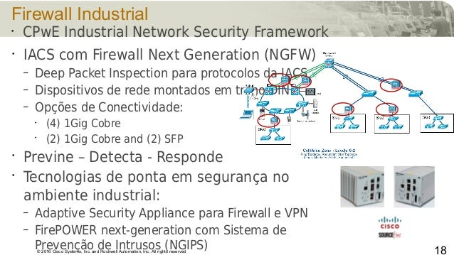 © 2016 Cisco Systems, Inc. and Rockwell Automation, Inc. All rights reserved Firewall Industrial • IACS com Firewall Next ...