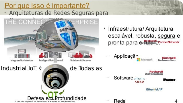© 2016 Cisco Systems, Inc. and Rockwell Automation, Inc. All rights reserved Industrial IoT  Internet de Todas as Coisas ...