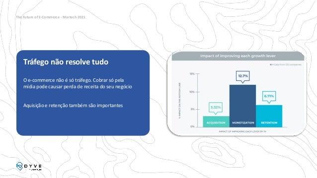 The Future of E-Commerce - Martech 2021 Pontos de atenção Alavancas de crescimento Muitas empresas estão colocando ênfase ...