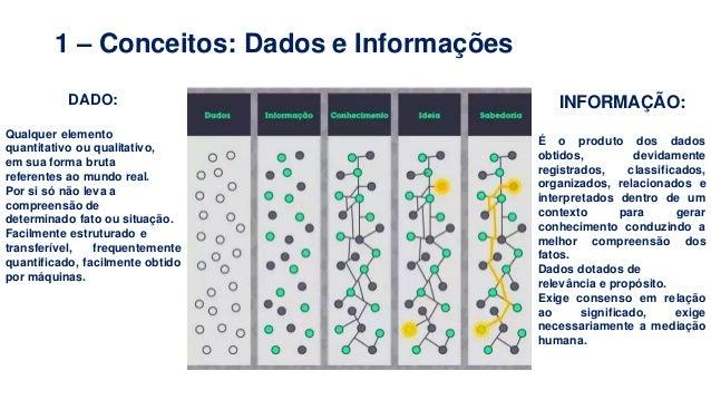 Arquitetando seus dados na prática para a LGPD - Alessandra Martins Slide 3
