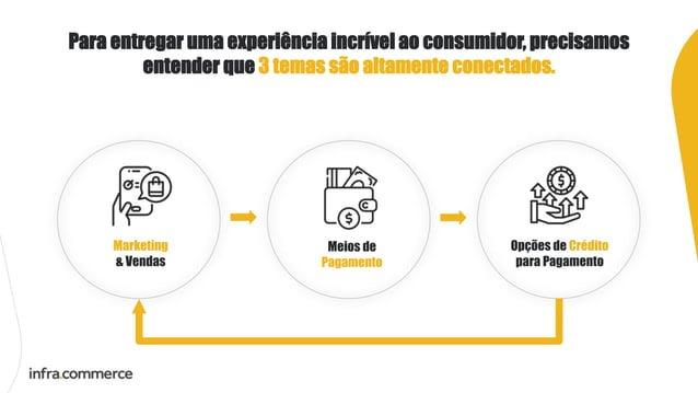 Marketing & Vendas Opções de Crédito para Pagamento Meios de Pagamento Para entregar uma experiência incrível ao consumido...