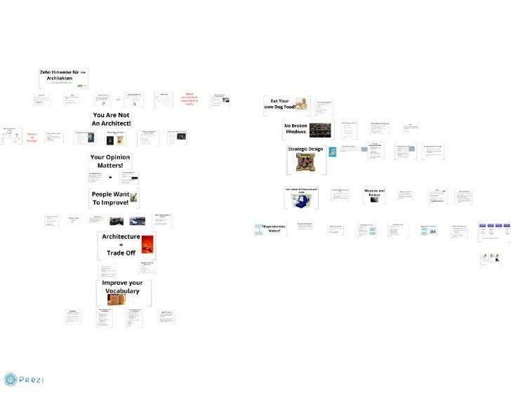 Zehn Hinweise für Architekten