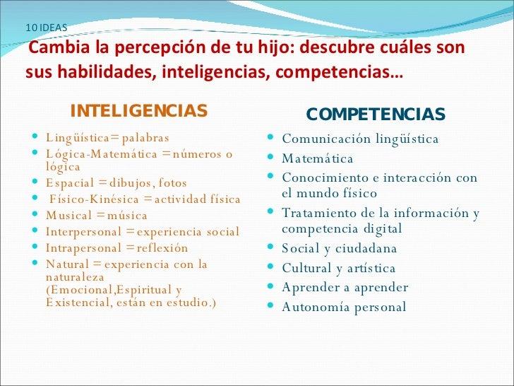 10 IDEAS   Cambia la percepción de tu hijo: descubre cuáles son sus habilidades, inteligencias, competencias… <ul><li>INTE...