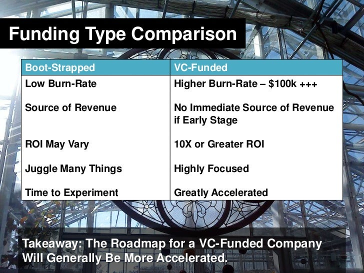 Funding Type Comparison<br />Takeaway: The Roadmap for a VC-Funded Company Will Generally Be More Accelerated. <br />