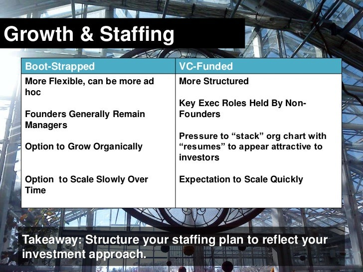 Growth & Staffing<br />Takeaway: Structure your staffing plan to reflect your investment approach. <br />