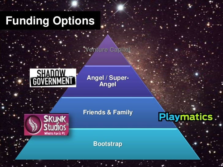 Funding Options<br />