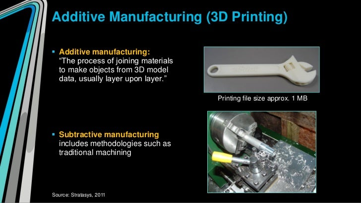 """Additive Manufacturing (3D Printing) Additive manufacturing:  """"The process of joining materials  to make objects from 3D ..."""