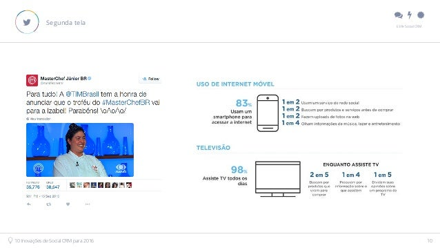 """"""" # $ E.life Social CRM 10 Inovações de Social CRM para 2016 10 Segunda tela&"""