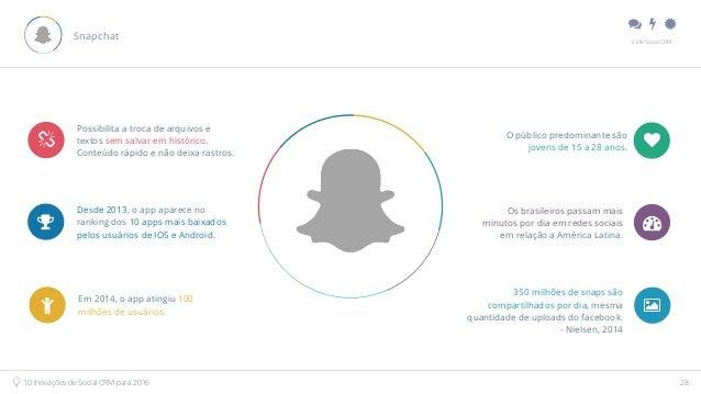 """"""" # $ E.life Social CRM 10 Inovações de Social CRM para 2016 28 Possibilita a troca de arquivos e textos sem salvar em hi..."""