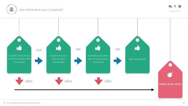 """"""" # $ E.life Social CRM 10 Inovações de Social CRM para 2016 29 Sua marca deve usar o Snapchat? . O público alvo da sua m..."""