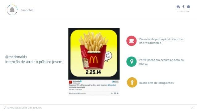 """"""" # $ E.life Social CRM 10 Inovações de Social CRM para 2016 31 Snapchat @mcdonalds Intenção de atrair o público jovem 3 ..."""