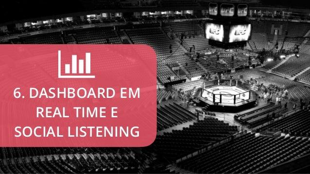 | 6. DASHBOARD EM REAL TIME E SOCIAL LISTENING