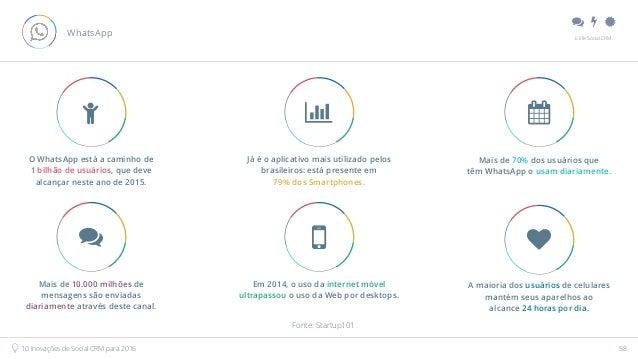 """"""" # $ E.life Social CRM 10 Inovações de Social CRM para 2016 58 WhatsApp O WhatsApp está a caminho de 1 bilhão de usuário..."""