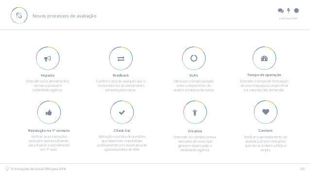 """"""" # $ E.life Social CRM 10 Inovações de Social CRM para 2016 65 Novos processos de avaliação* Impacto Entender se os aten..."""