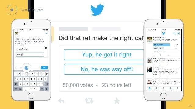 """"""" # $ E.life Social CRM 10 Inovações de Social CRM para 2016 66 Twitter Enquetes&"""