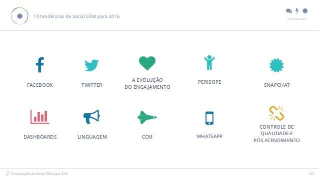 """"""" # $ E.life Social CRM 10 Inovações de Social CRM para 2016 69 10 tendências de Social CRM para 2016$ ) PERISOPE ! FACEB..."""