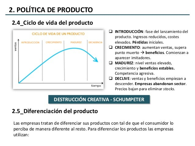 Economía de la Empresa 2º Bachillerato - UD10
