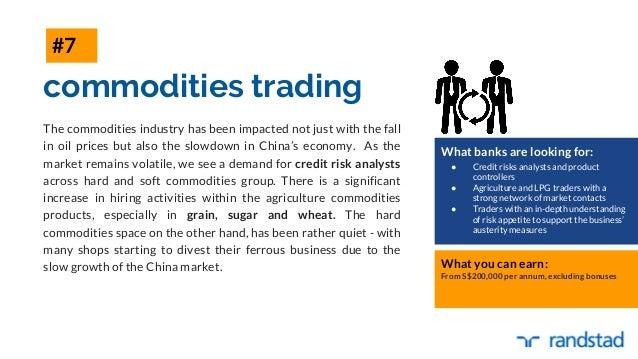 Day trader future broker best