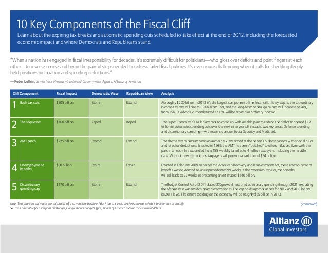 10 Key Components of the Fiscal Cliff      Learn about the expiring tax breaks and automatic spending cuts scheduled to ta...