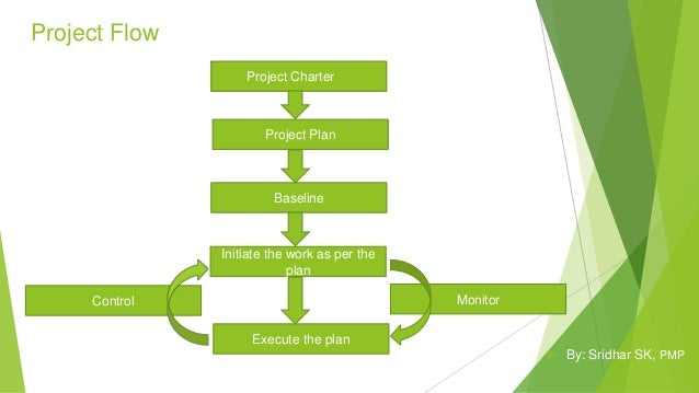 10 key features of microsoft project plan (mpp)