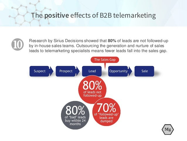 Research by Sirius Decisions showed that 80% of leads are not followed-up by in-house sales teams. Outsourcing the generat...