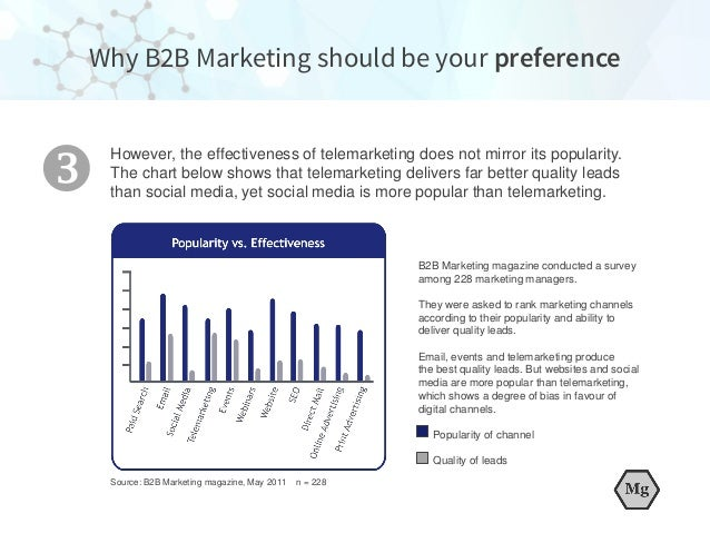 B2B Marketing magazine conducted a survey among 228 marketing managers. They were asked to rank marketing channels accordi...