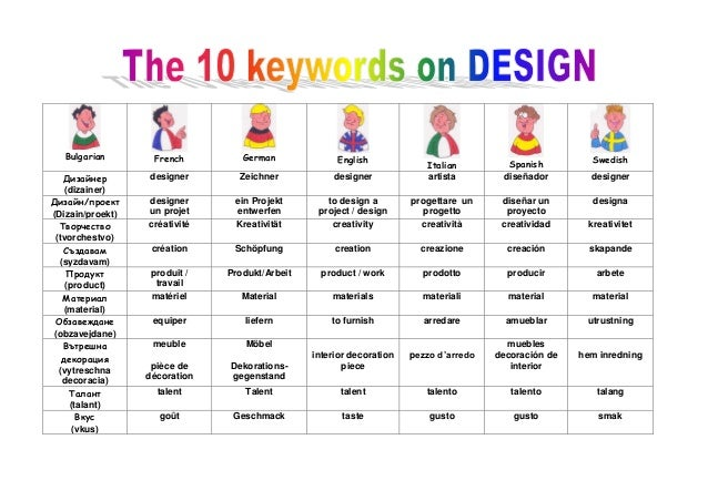 10 Keywords For Design