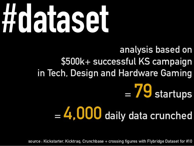 #dataset analysis based on $500k+ successful KS campaign in Tech, Design and Hardware Gaming = 79startups = 4,000daily dat...