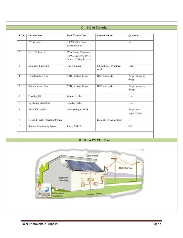 10 kwp-solar-rooftop-system, Wiring diagram