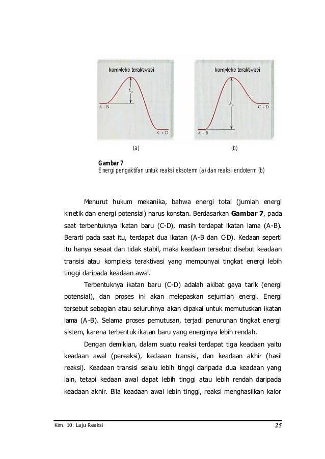 10 laju reaksi profil diagram energi pada reaksi eksoterm dan endoterm diberikan pada gambar 7 35 ccuart Image collections