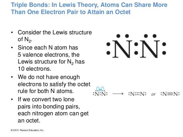 lewis diagram n2 wiring diagram data Lewis Diagram H2O 10 lecture n2 resonance structures lewis diagram n2