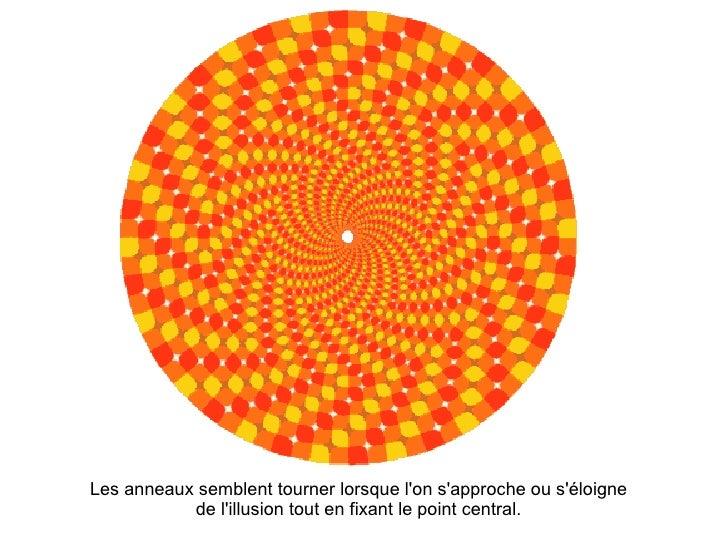 Les anneaux semblent tourner lorsque l'on s'approche ou s'éloigne de l'illusion tout en fixant le point central.