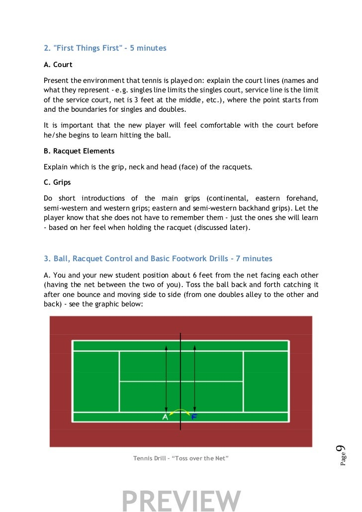 10 Lesson Plans For Beginning Tennis Players