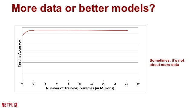 2. You might not need all your  Big Data