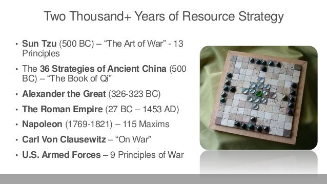 Thirty-Six Stratagems of Ancient China (with a twist)