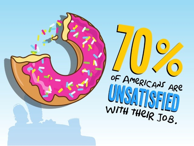 70of Americans are unsatisfiedwith their job. %
