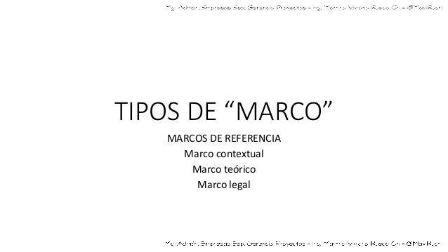 """TIPOS DE """"MARCO"""" MARCOS DE REFERENCIA Marco contextual Marco teórico Marco legal"""