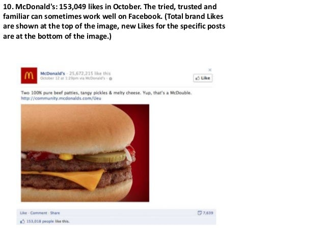 10. McDonalds: 153,049 likes in October. The tried, trusted andfamiliar can sometimes work well on Facebook. (Total brand ...