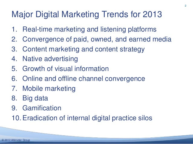 Outlook 2013 marketing advertising social media trends fandeluxe