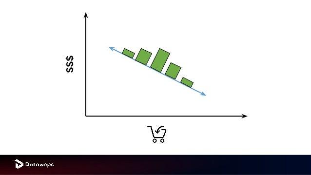 Optimalizace cenotvorby v e-commerce