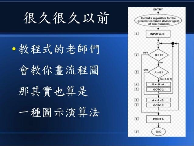 很久很久以前 ● 教程式的老師們 會教你畫流程圖 那其實也算是 一種圖示演算法