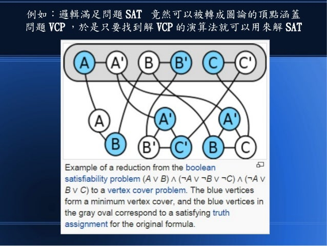 例如:邏輯滿足問題 SAT 竟然可以被轉成圖論的頂點涵蓋 問題 VCP ,於是只要找到解 VCP 的演算法就可以用來解 SAT
