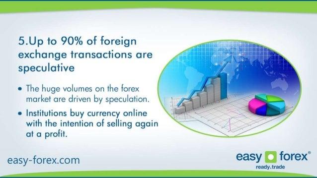 Easy-forex.com