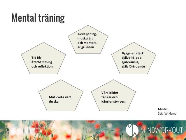 Mindworkoutpass kategorier Aktiv vila Återhämtning Mindfulness, fokusträning, stressreducering, ökad tillgång till kogniti...