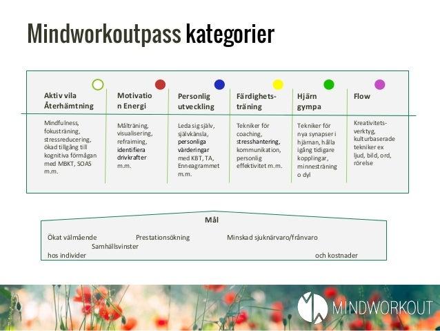 Exempel Mindworkout Företagsupplägg Innehåll - Kick off workshop för alla - Individuell mål- och träningsplan för alla - I...