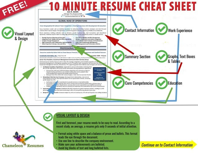 Exceptional 10 Minute Resume Cheat Sheet Intended Resume Cheat Sheet