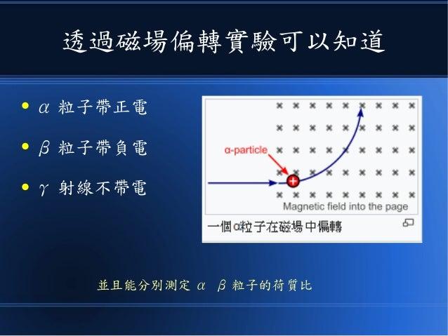透過磁場偏轉實驗可以知道 ● α 粒子帶正電 ● β 粒子帶負電 ● γ 射線不帶電 並且能分別測定 α β 粒子的荷質比