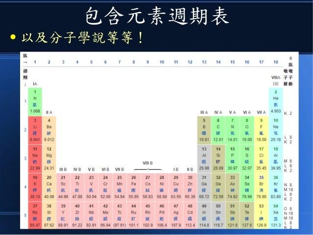 包含元素週期表 ● 以及分子學說等等!