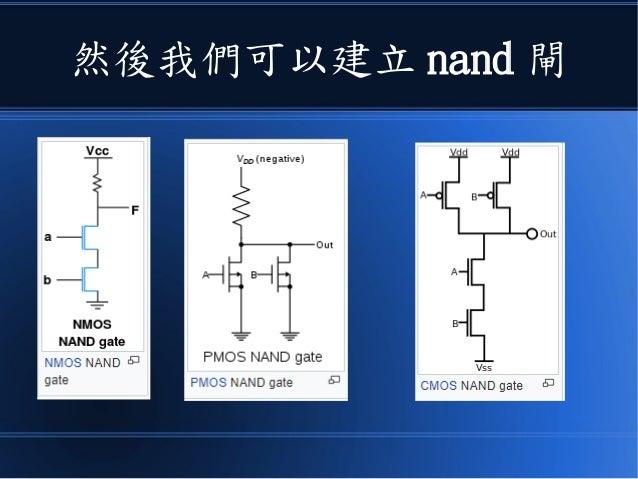 然後我們可以建立 nand 閘