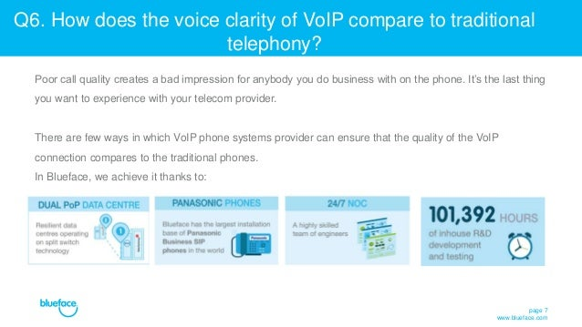 10 most often asked questions about VoIP